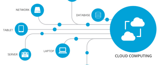 Should Your Business Use Cloud Services?